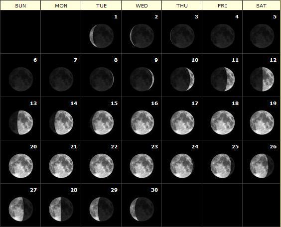 Fases lunares septiembre 2016 for Fase lunar julio 2016